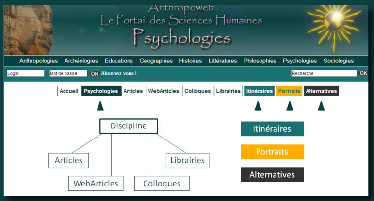 La version 2 d'Anthropoweb est ouverte !